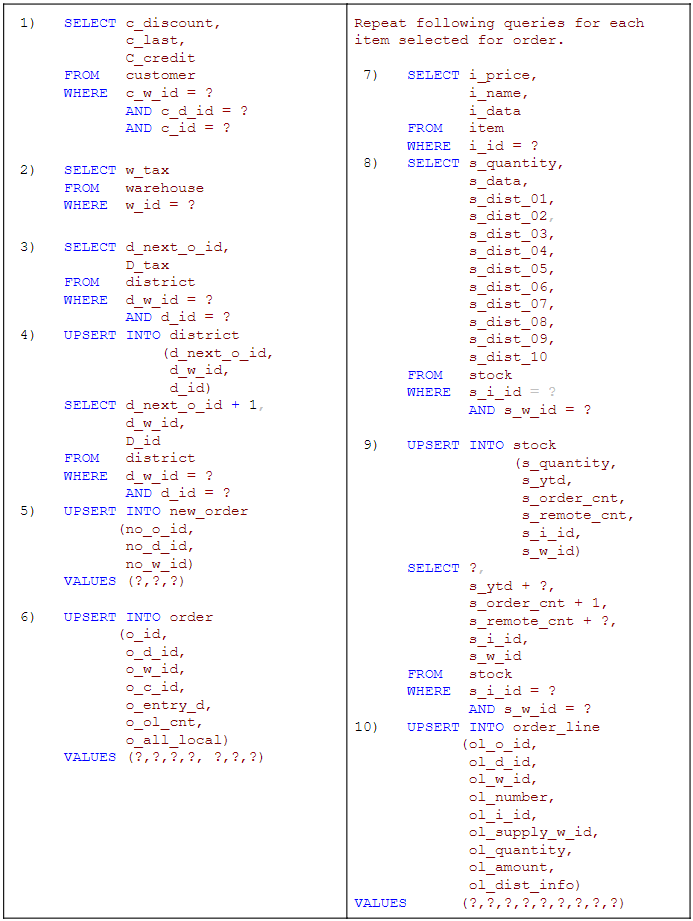 SQL queries for order placement